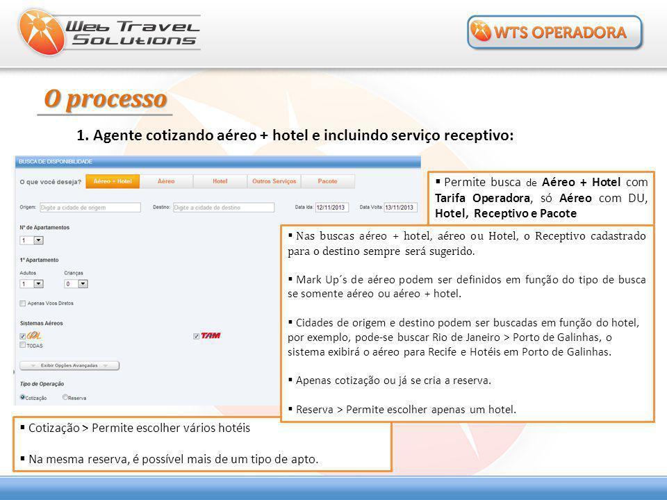  Cotização > Permite escolher vários hotéis  Na mesma reserva, é possível mais de um tipo de apto. O processo 1. Agente cotizando aéreo + hotel e in