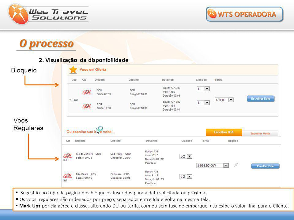 2. Visualização da disponibilidade  Sugestão no topo da página dos bloqueios inseridos para a data solicitada ou próxima.  Os voos regulares são ord