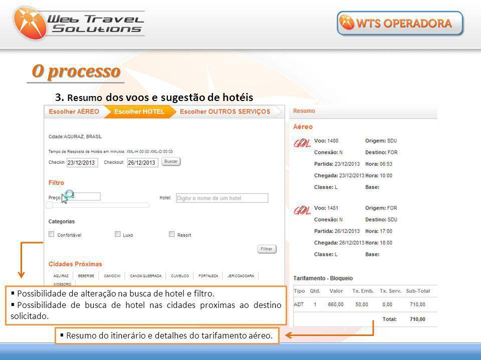 3. Resumo dos voos e sugestão de hotéis  Resumo do itinerário e detalhes do tarifamento aéreo. O processo  Possibilidade de alteração na busca de ho
