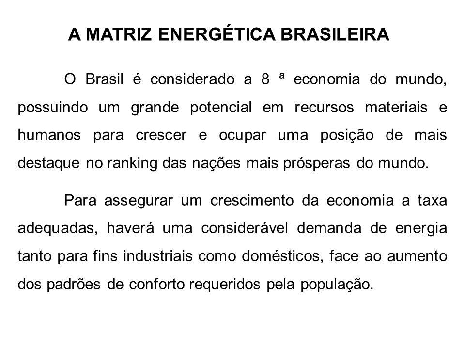 A MATRIZ ENERGÉTICA BRASILEIRA O Brasil é considerado a 8 ª economia do mundo, possuindo um grande potencial em recursos materiais e humanos para crescer e ocupar uma posição de mais destaque no ranking das nações mais prósperas do mundo.