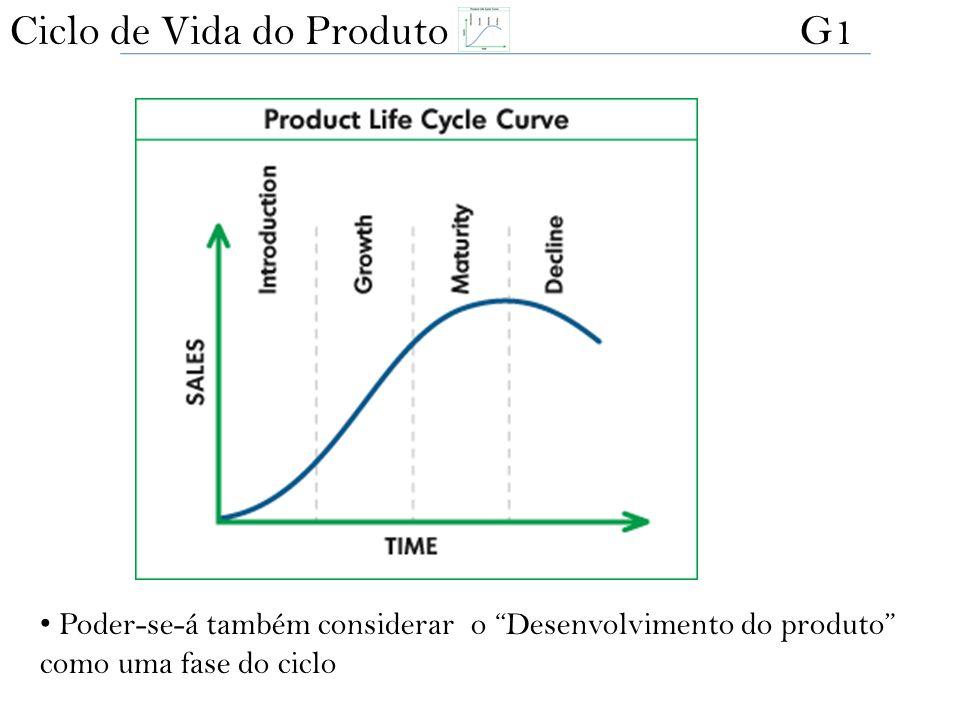 """Ciclo de Vida do Produto G1 • Poder-se-á também considerar o """"Desenvolvimento do produto"""" como uma fase do ciclo"""