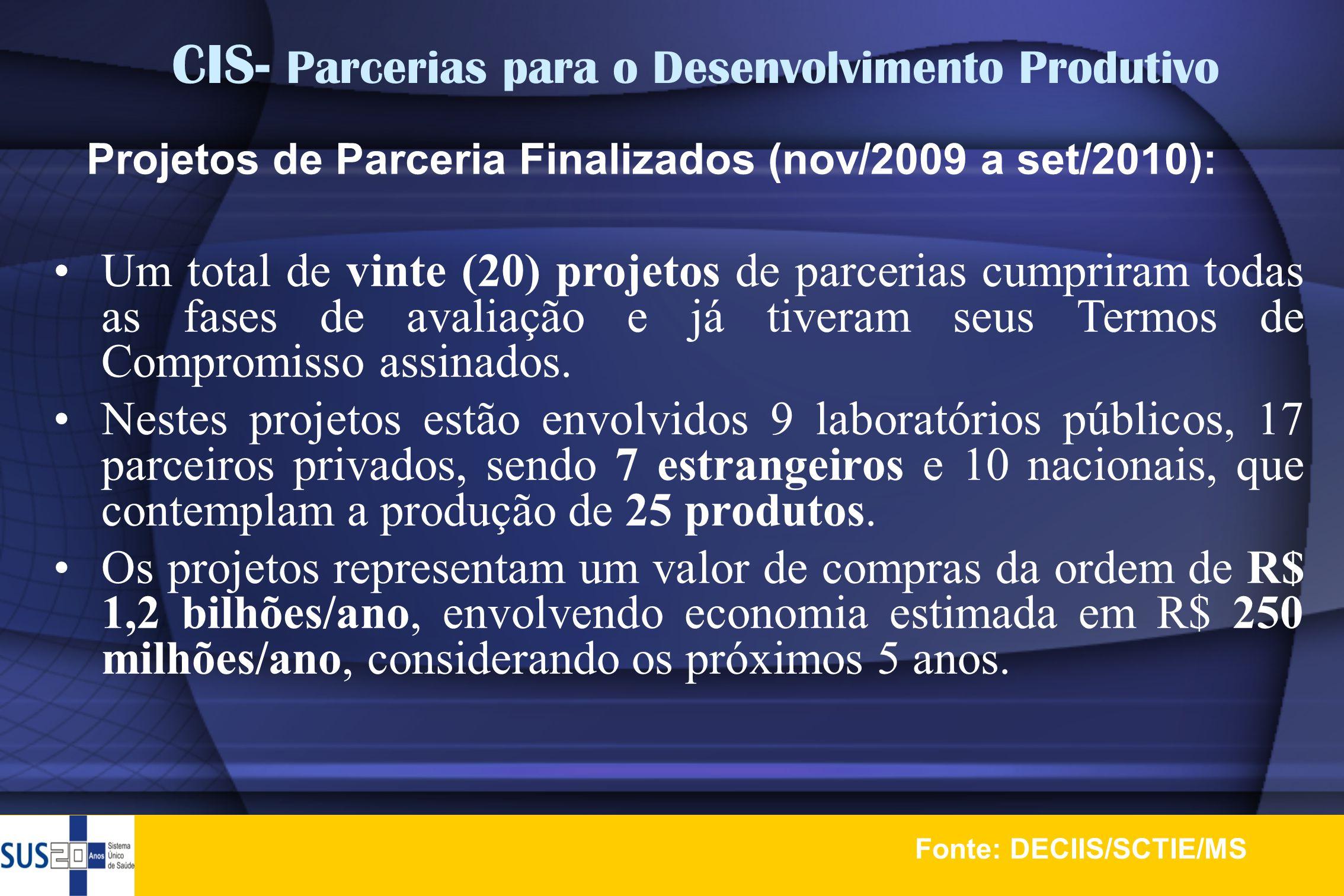 •Um total de vinte (20) projetos de parcerias cumpriram todas as fases de avaliação e já tiveram seus Termos de Compromisso assinados. •Nestes projeto