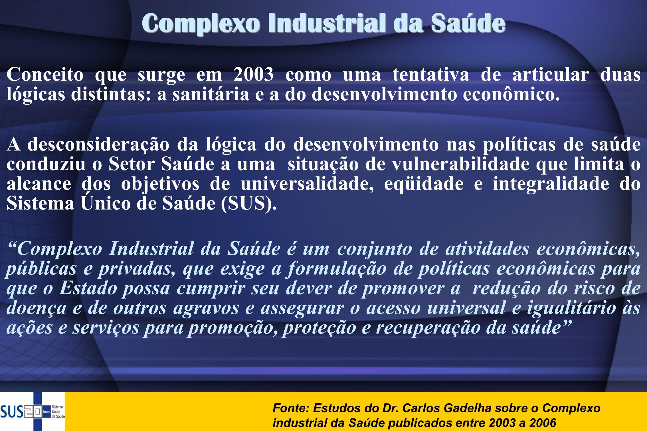 Complexo Industrial da Saúde Conceito que surge em 2003 como uma tentativa de articular duas lógicas distintas: a sanitária e a do desenvolvimento eco