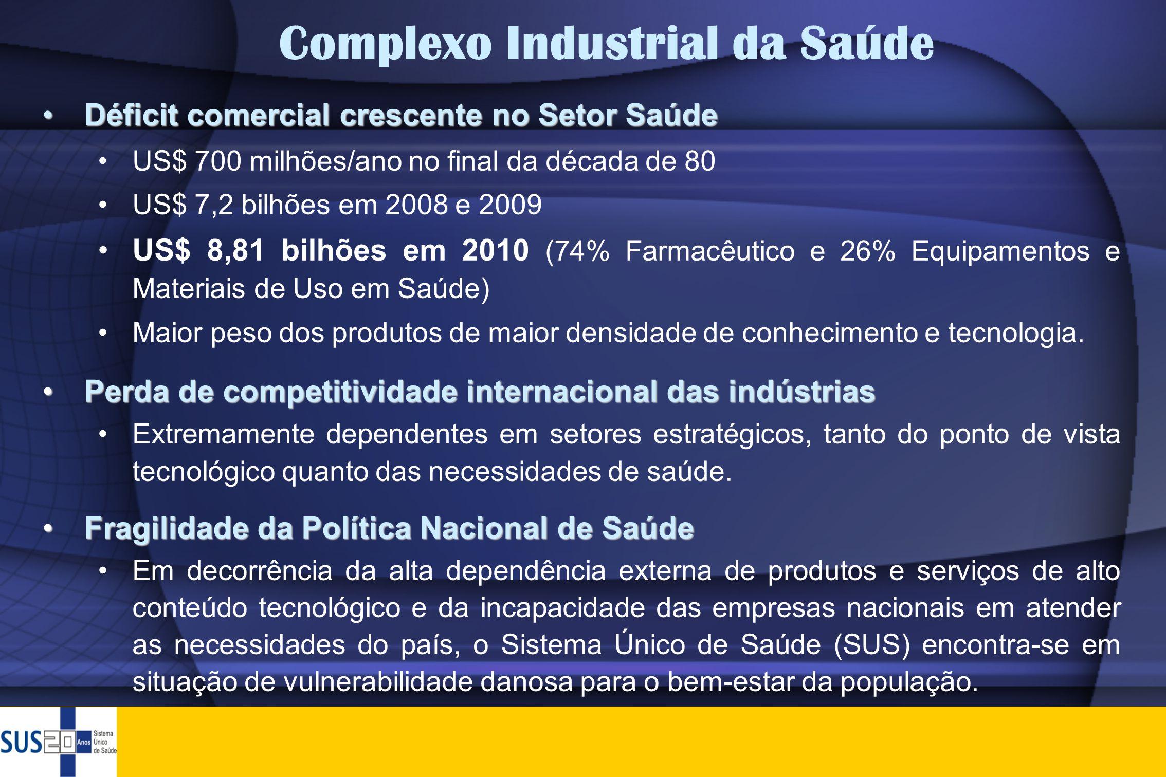 Complexo Industrial da Saúde •Déficit comercial crescente no Setor Saúde •US$ 700 milhões/ano no final da década de 80 •US$ 7,2 bilhões em 2008 e 2009