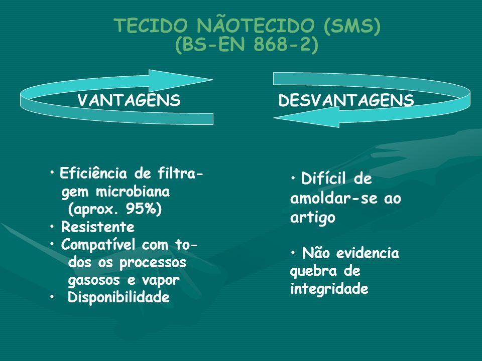 VANTAGENSDESVANTAGENS TECIDO NÃOTECIDO (SMS) (BS-EN 868-2) • Eficiência de filtra- gem microbiana (aprox. 95%) • Resistente • Compatível com to- dos o