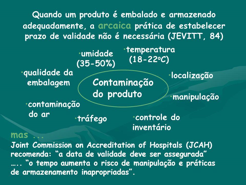 Quando um produto é embalado e armazenado adequadamente, a arcaica prática de estabelecer prazo de validade não é necessária (JEVITT, 84) Contaminação