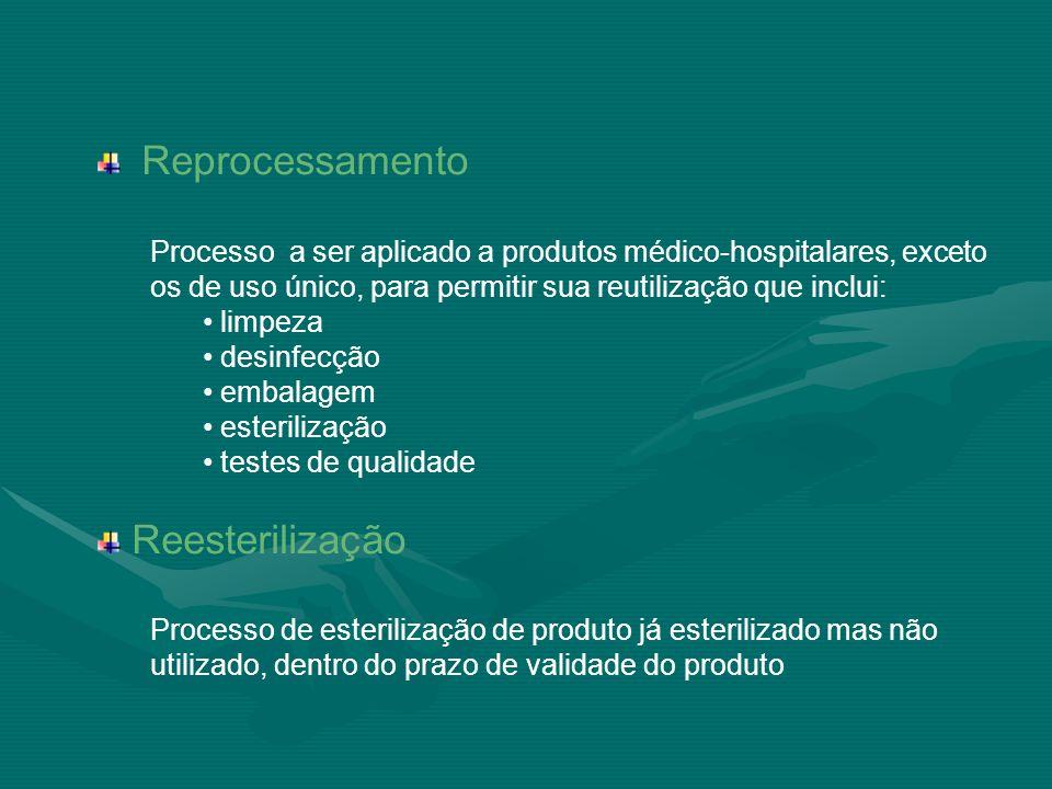 Reprocessamento Processo a ser aplicado a produtos médico-hospitalares, exceto os de uso único, para permitir sua reutilização que inclui: • limpeza •