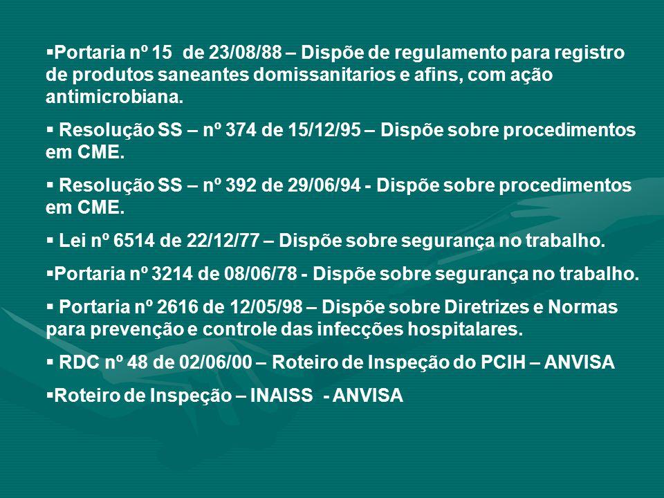  Portaria nº 15 de 23/08/88 – Dispõe de regulamento para registro de produtos saneantes domissanitarios e afins, com ação antimicrobiana.  Resolução
