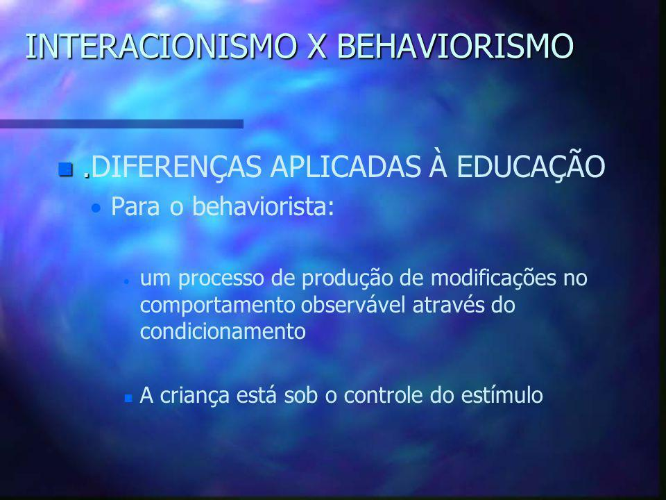 INTERACIONISMO X BEHAVIORISMO n.