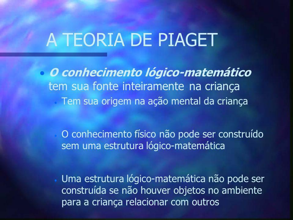 A TEORIA DE PIAGET   O conhecimento lógico-matemático tem sua fonte inteiramente na criança   Tem sua origem na ação mental da criança   O conhe