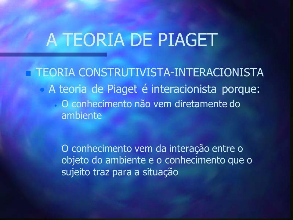 A TEORIA DE PIAGET n n TEORIA CONSTRUTIVISTA-INTERACIONISTA   A teoria de Piaget é interacionista porque:   O conhecimento não vem diretamente do