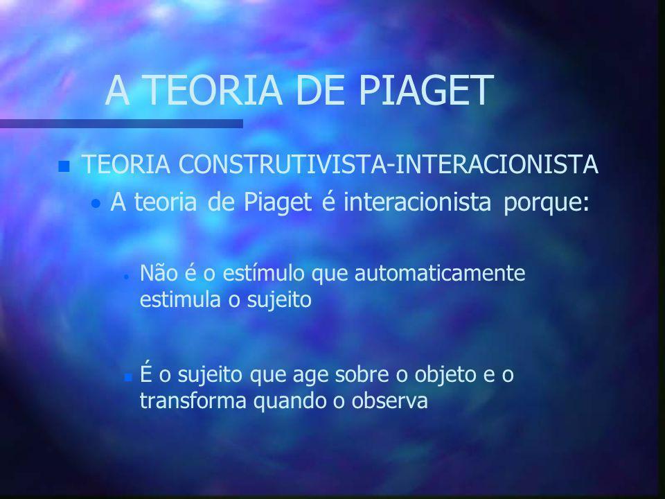 A TEORIA DE PIAGET n n TEORIA CONSTRUTIVISTA-INTERACIONISTA   A teoria de Piaget é interacionista porque:   Não é o estímulo que automaticamente e