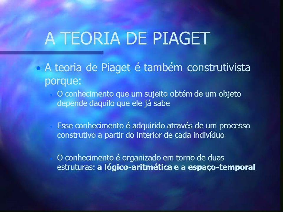 A TEORIA DE PIAGET   A teoria de Piaget é também construtivista porque:   O conhecimento que um sujeito obtém de um objeto depende daquilo que ele