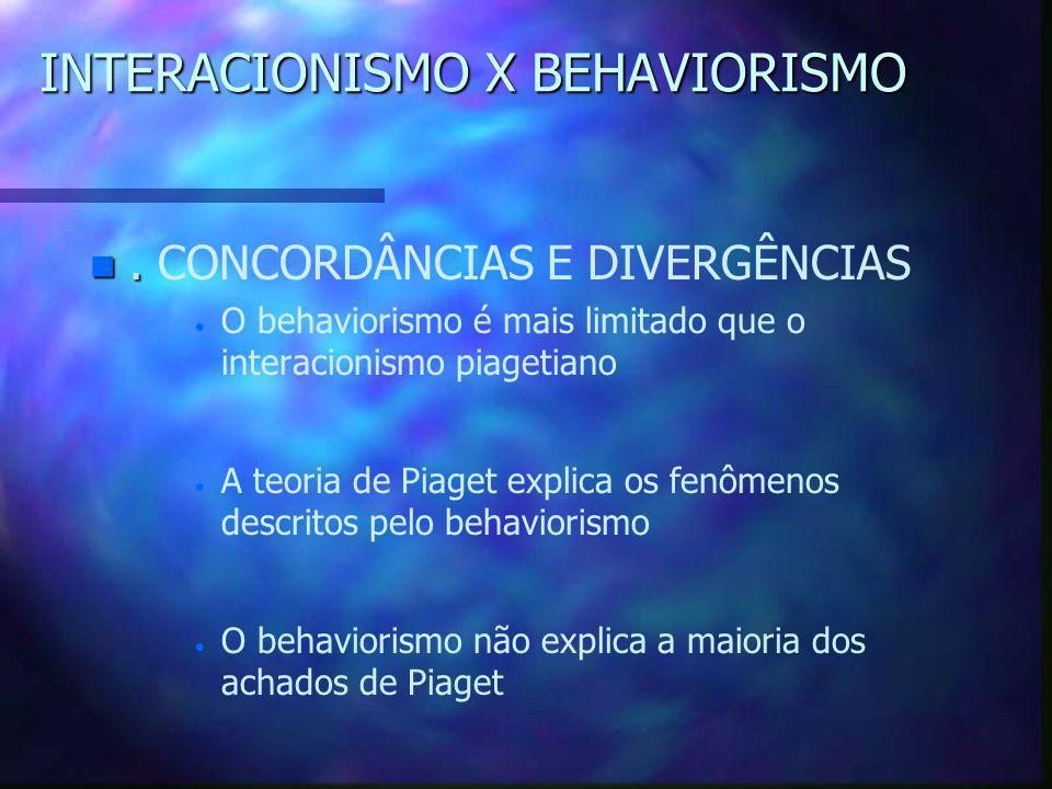 INTERACIONISMO X BEHAVIORISMO n.n.