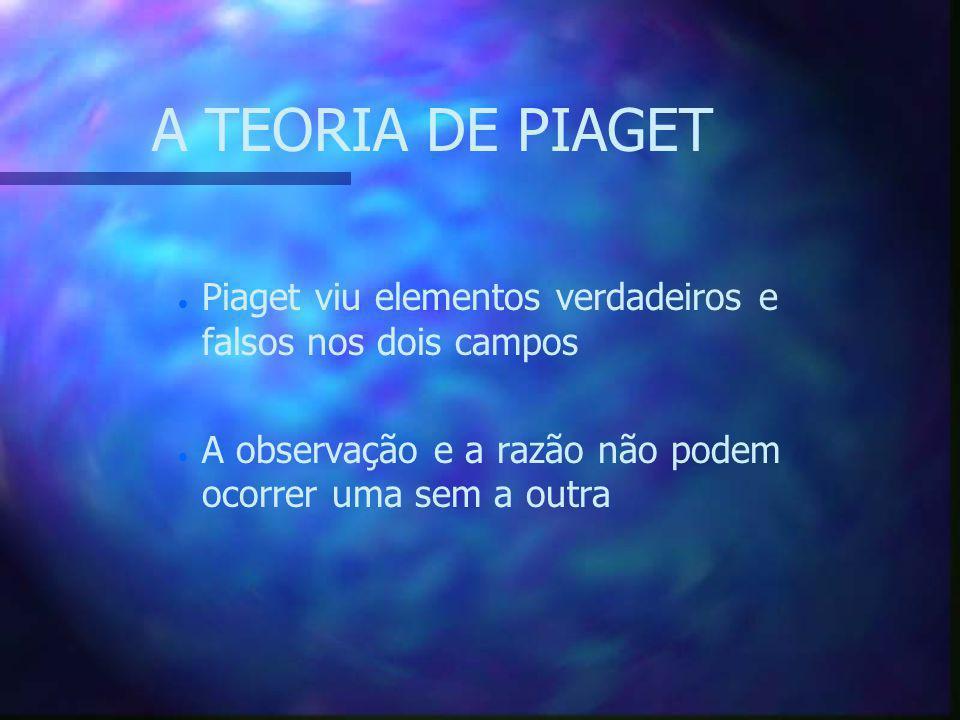 A TEORIA DE PIAGET   Piaget viu elementos verdadeiros e falsos nos dois campos   A observação e a razão não podem ocorrer uma sem a outra