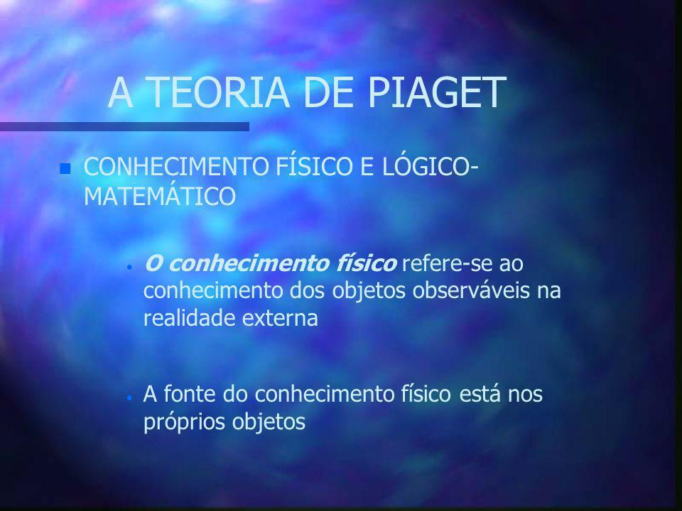 A TEORIA DE PIAGET n n CONHECIMENTO FÍSICO E LÓGICO- MATEMÁTICO   O conhecimento físico refere-se ao conhecimento dos objetos observáveis na realida