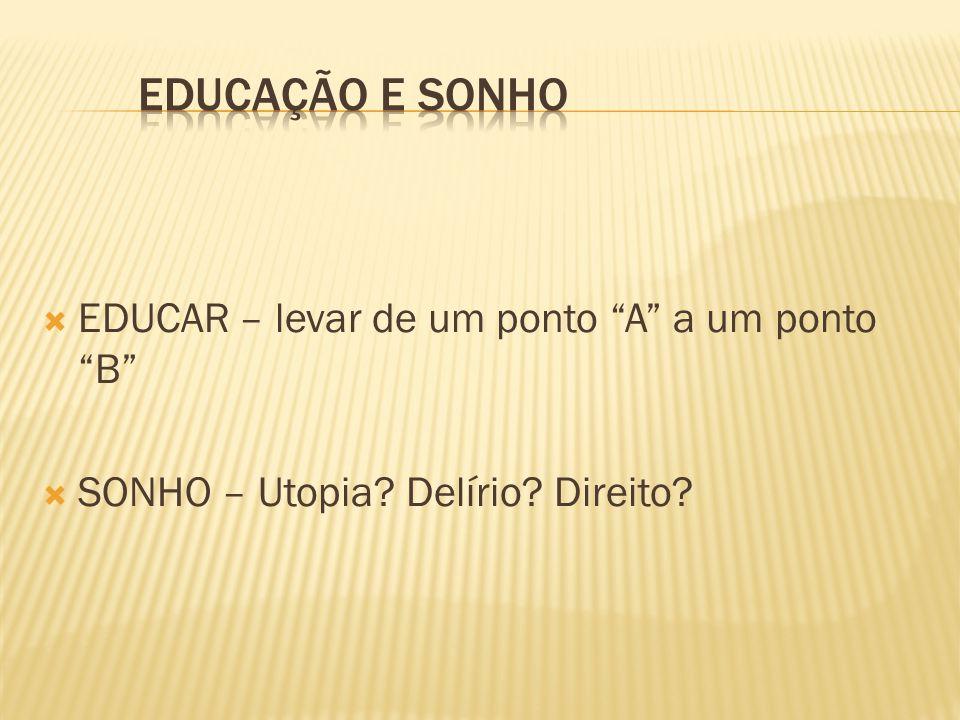 """ EDUCAR – levar de um ponto """"A"""" a um ponto """"B""""  SONHO – Utopia? Delírio? Direito?"""