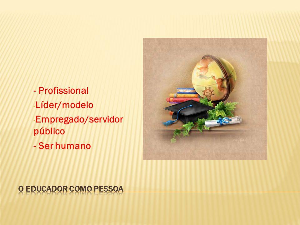 - Profissional - Líder/modelo - Empregado/servidor público - Ser humano