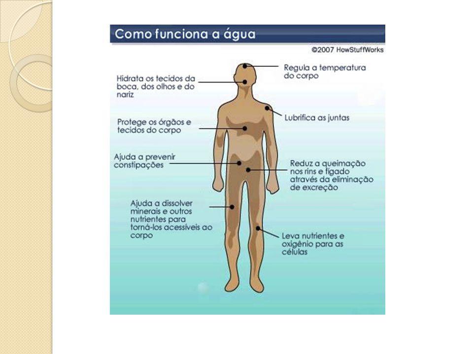 Sintomas:  Dor de cabeça  Tonturas Sinais:  Queimaduras no ponto de entrada e saìda do raio  Se incosnciente: desorientação  Inconsciência