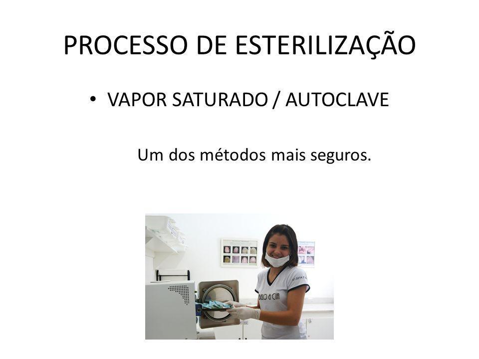 PROCESSO DE ESTERILIZAÇÃO • VAPOR SATURADO / AUTOCLAVE Um dos métodos mais seguros.