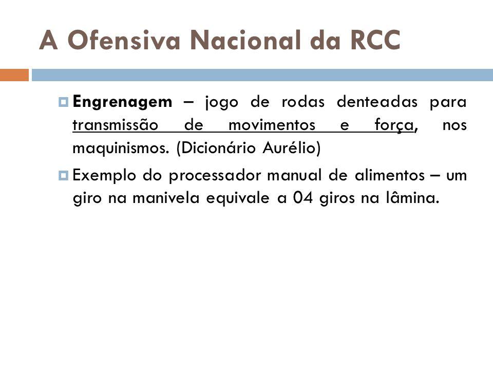 A Ofensiva Nacional da RCC  Engrenagem – jogo de rodas denteadas para transmissão de movimentos e força, nos maquinismos. (Dicionário Aurélio)  Exem