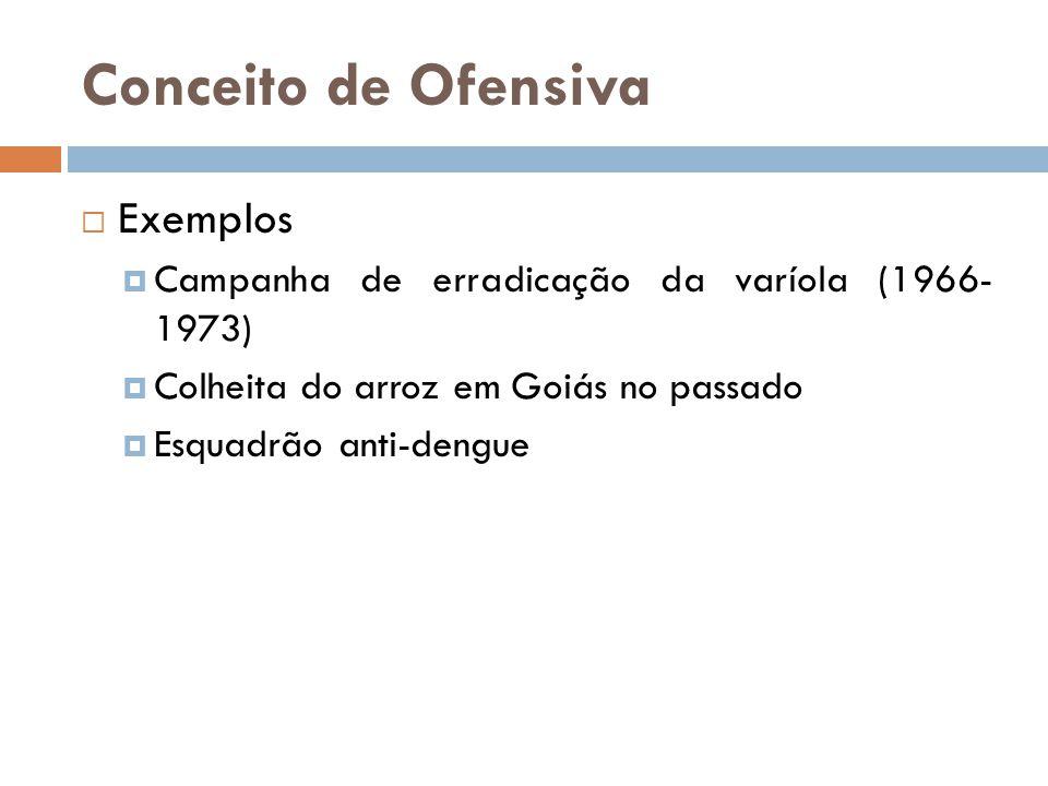 Conceito de Ofensiva  Exemplos  Campanha de erradicação da varíola (1966- 1973)  Colheita do arroz em Goiás no passado  Esquadrão anti-dengue