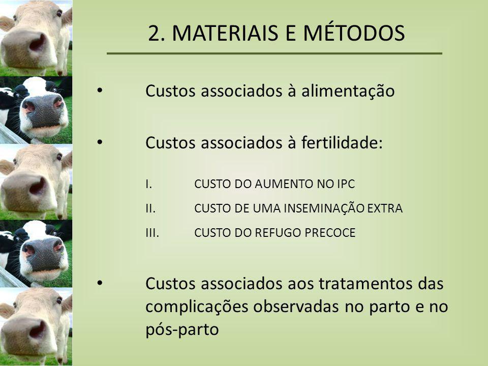• Custos associados à alimentação • Custos associados à fertilidade: I. CUSTO DO AUMENTO NO IPC II. CUSTO DE UMA INSEMINAÇÃO EXTRA III.CUSTO DO REFUGO