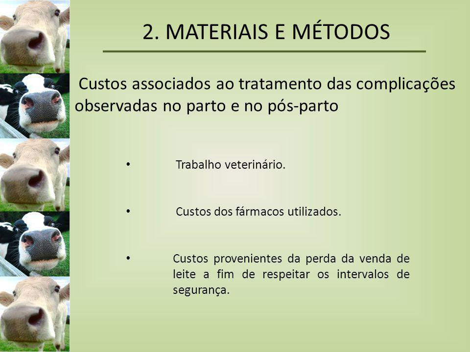 Custos associados ao tratamento das complicações observadas no parto e no pós-parto 2. MATERIAIS E MÉTODOS • Trabalho veterinário. • Custos dos fármac