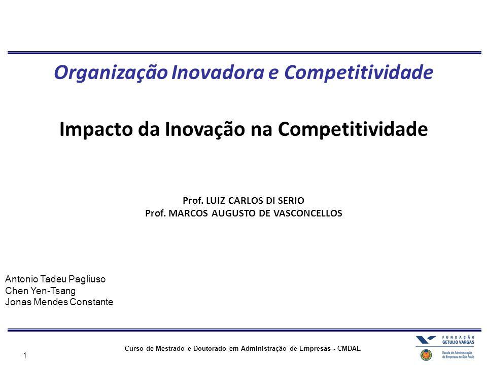 1 Curso de Mestrado e Doutorado em Administração de Empresas - CMDAE Organização Inovadora e Competitividade Impacto da Inovação na Competitividade Pr