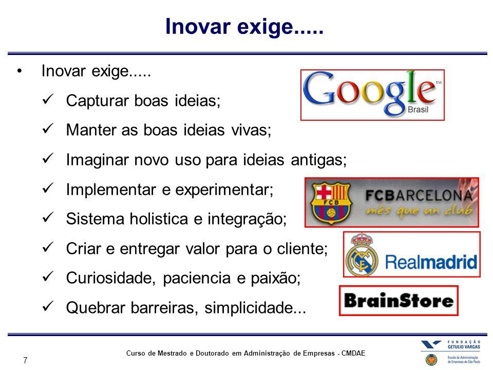 7 Curso de Mestrado e Doutorado em Administração de Empresas - CMDAE •Inovar exige.....  Capturar boas ideias;  Manter as boas ideias vivas;  Imagi