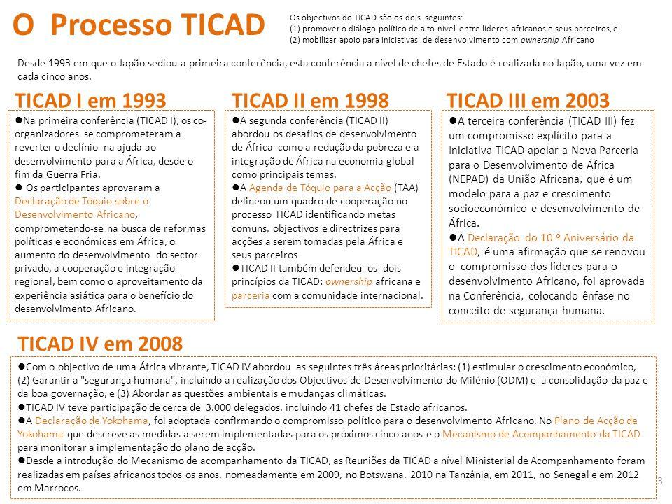 O Processo TICAD Os objectivos do TICAD são os dois seguintes: (1) promover o diálogo político de alto nível entre líderes africanos e seus parceiros,