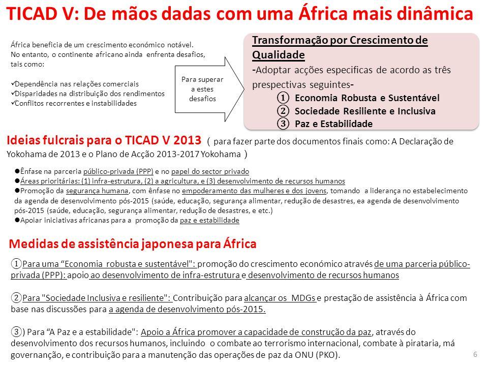 TICAD V: De mãos dadas com uma África mais dinâmica África beneficia de um crescimento económico notável. No entanto, o continente africano ainda enfr