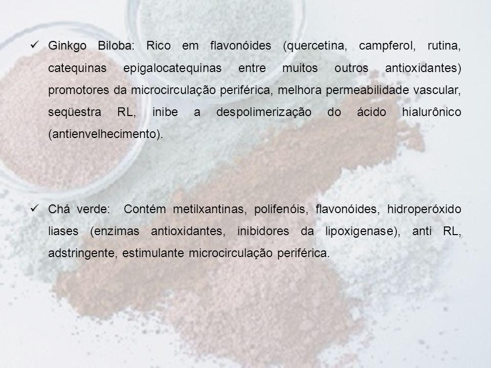  Ginkgo Biloba  Ginkgo Biloba: Rico em flavonóides (quercetina, campferol, rutina, catequinas epigalocatequinas entre muitos outros antioxidantes) promotores da microcirculação periférica, melhora permeabilidade vascular, seqüestra RL, inibe a despolimerização do ácido hialurônico (antienvelhecimento).