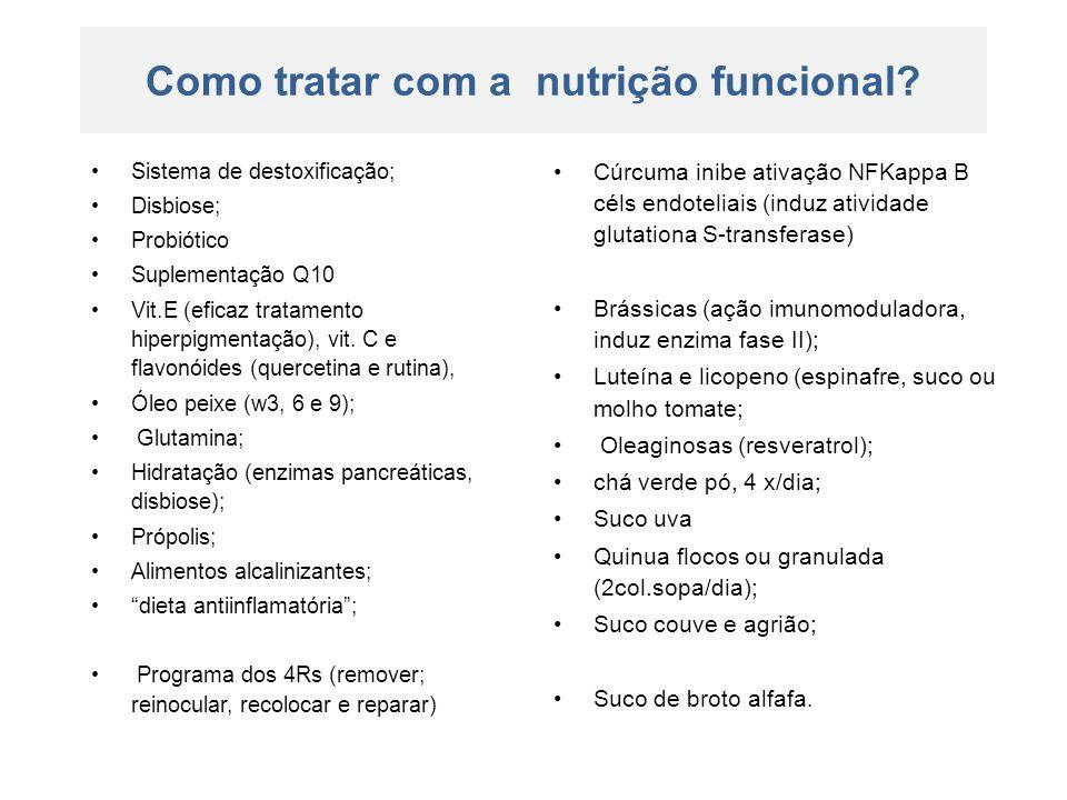 Como tratar com a nutrição funcional? •Sistema de destoxificação; •Disbiose; •Probiótico •Suplementação Q10 •Vit.E (eficaz tratamento hiperpigmentação