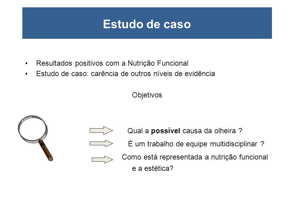 Estudo de caso •Resultados positivos com a Nutrição Funcional •Estudo de caso: carência de outros níveis de evidência Objetivos Qual a possível causa da olheira .