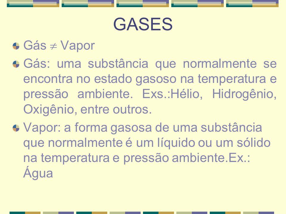 GASES Gás  Vapor Gás: uma substância que normalmente se encontra no estado gasoso na temperatura e pressão ambiente. Exs.:Hélio, Hidrogênio, Oxigênio