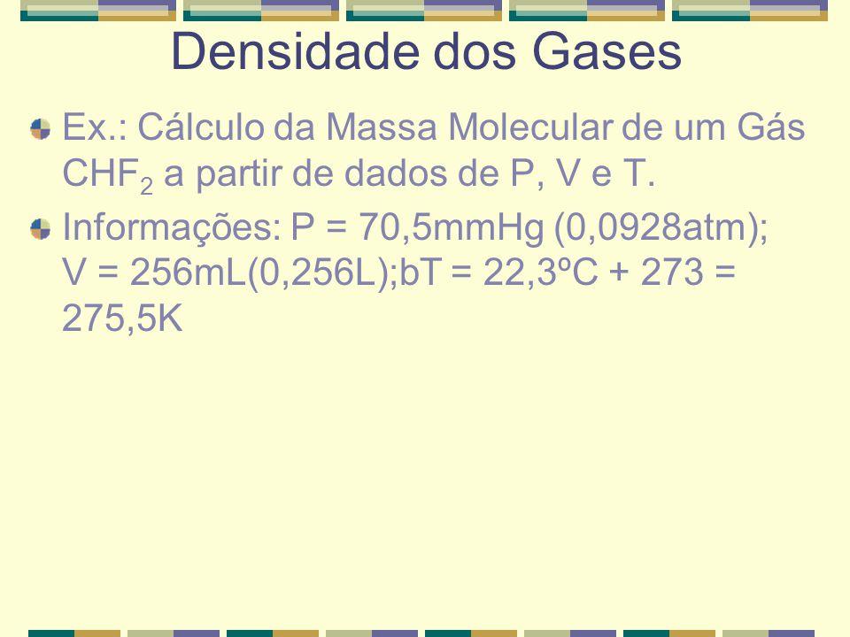 Ex.: Cálculo da Massa Molecular de um Gás CHF 2 a partir de dados de P, V e T. Informações: P = 70,5mmHg (0,0928atm); V = 256mL(0,256L);bT = 22,3ºC +
