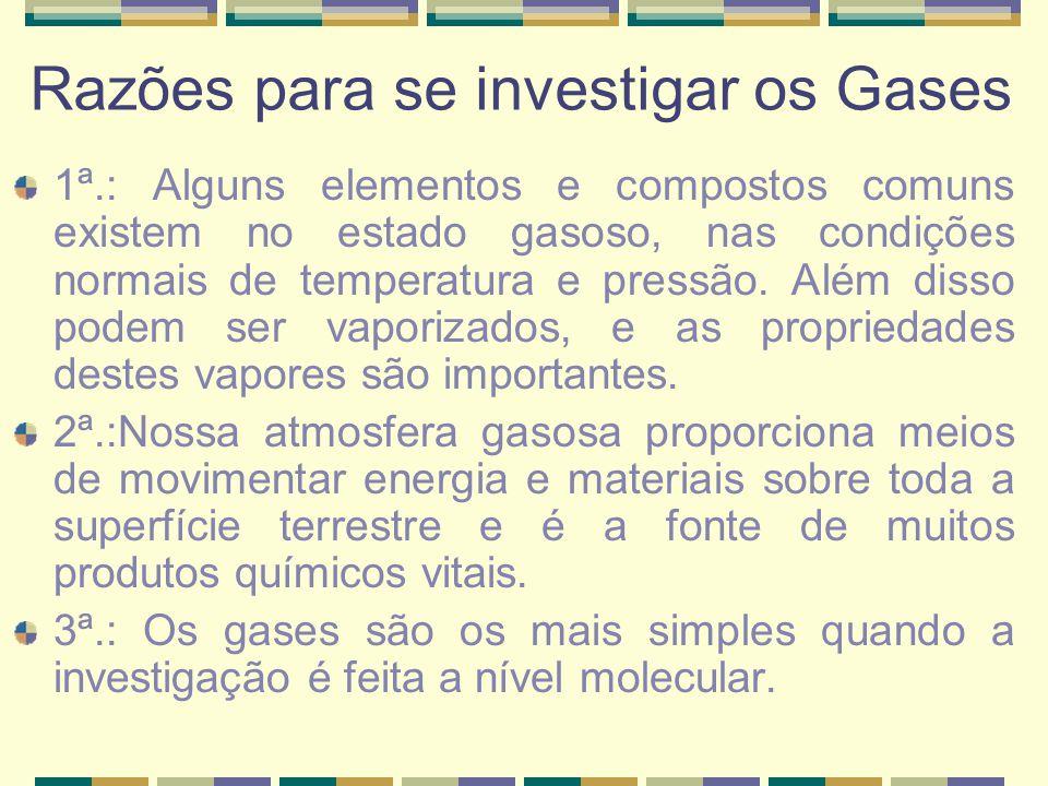 Razões para se investigar os Gases 1ª.: Alguns elementos e compostos comuns existem no estado gasoso, nas condições normais de temperatura e pressão.