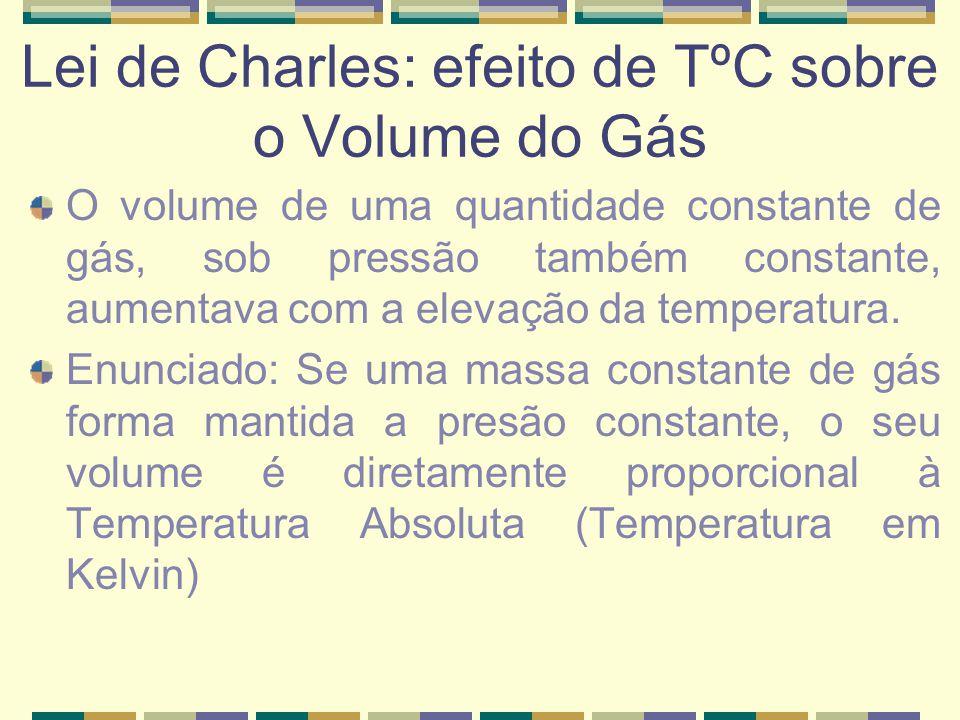 O volume de uma quantidade constante de gás, sob pressão também constante, aumentava com a elevação da temperatura. Enunciado: Se uma massa constante