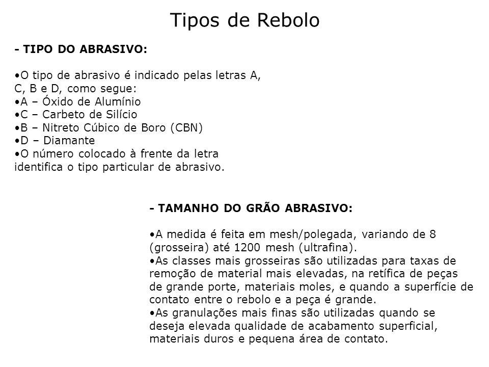 - TIPO DO ABRASIVO: •O tipo de abrasivo é indicado pelas letras A, C, B e D, como segue: •A – Óxido de Alumínio •C – Carbeto de Silício •B – Nitreto C