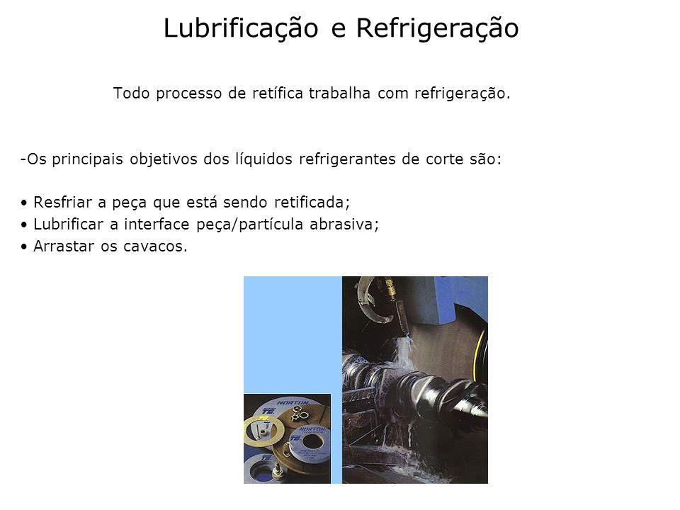 Todo processo de retífica trabalha com refrigeração. -Os principais objetivos dos líquidos refrigerantes de corte são: • Resfriar a peça que está send