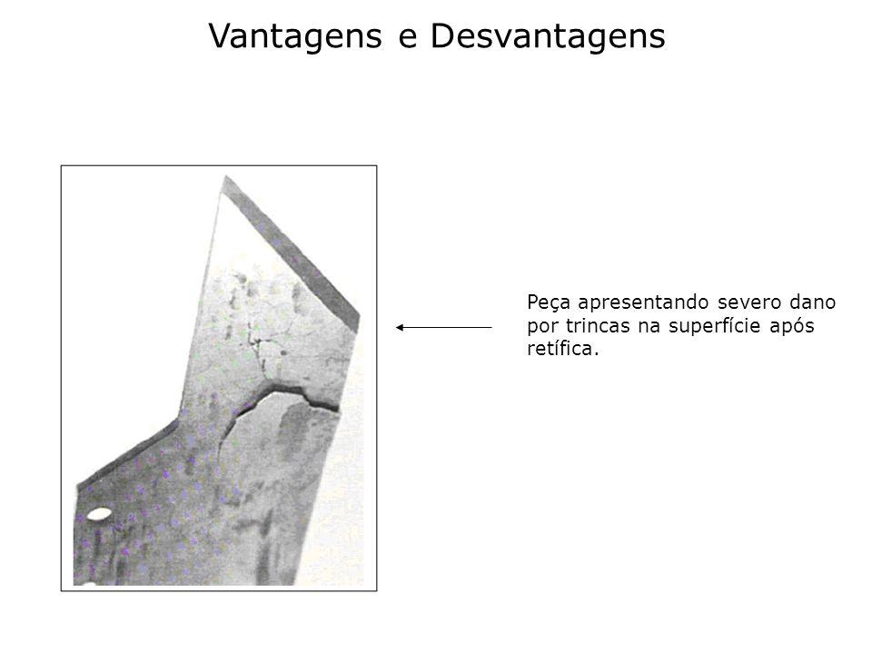 Peça apresentando severo dano por trincas na superfície após retífica. Vantagens e Desvantagens