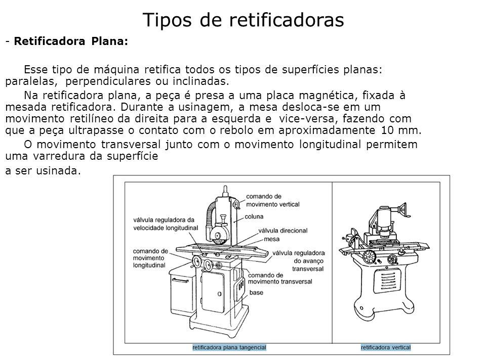 - Retificadora Plana: Esse tipo de máquina retifica todos os tipos de superfícies planas: paralelas, perpendiculares ou inclinadas. Na retificadora pl