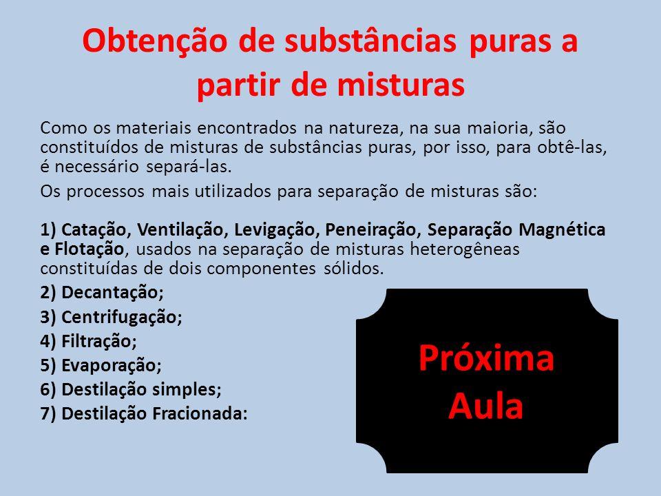 Obtenção de substâncias puras a partir de misturas Como os materiais encontrados na natureza, na sua maioria, são constituídos de misturas de substânc
