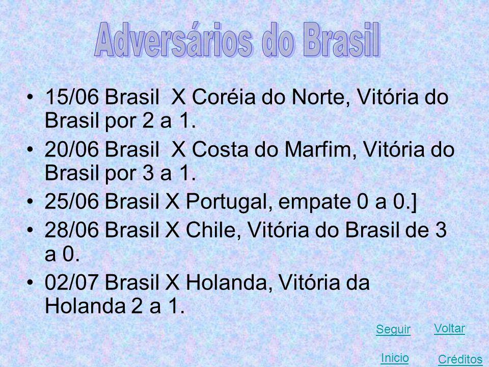 •15/06 Brasil X Coréia do Norte, Vitória do Brasil por 2 a 1.