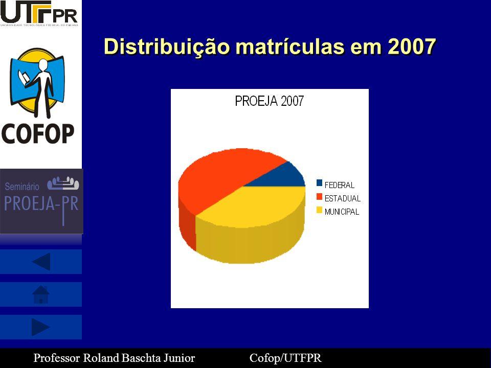 Professor Roland Baschta Junior Cofop/UTFPR Distribuição matrículas em 2007