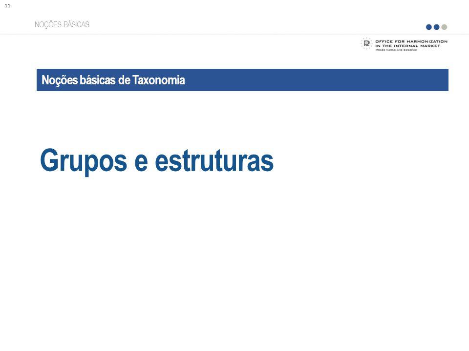 Noções básicas de Taxonomia Grupos e estruturas NOÇÕES BÁSICAS 11
