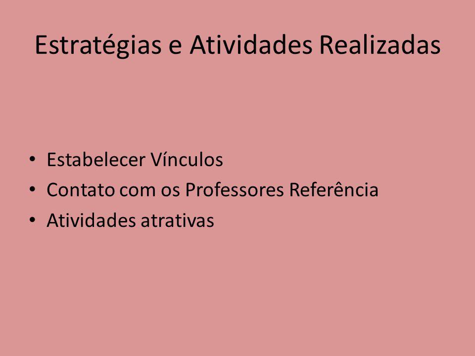 Estratégias e Atividades Realizadas • Estabelecer Vínculos • Contato com os Professores Referência • Atividades atrativas