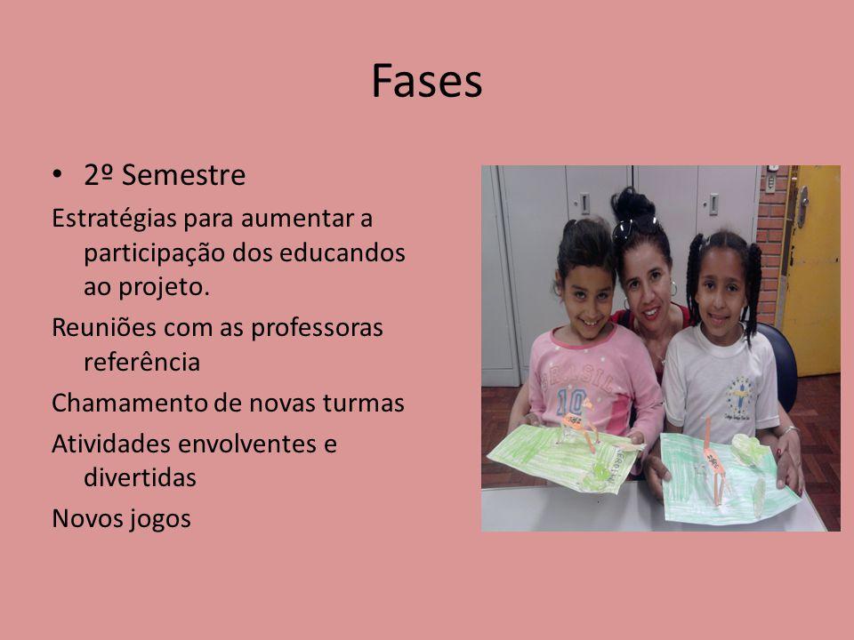 Fases • 2º Semestre Estratégias para aumentar a participação dos educandos ao projeto. Reuniões com as professoras referência Chamamento de novas turm