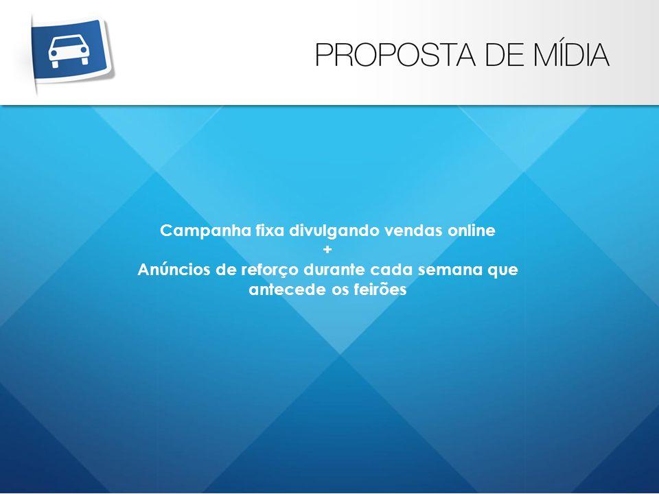 Campanha fixa divulgando vendas online + Anúncios de reforço durante cada semana que antecede os feirões